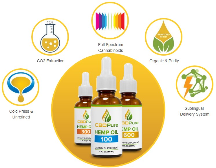 Cbd infused gummies - Best cbd hemp oil capsules for pain
